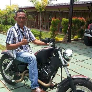 syarmans_Sumatera Barat_Single_Male