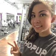 michelle12221's profile photo