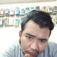 mirzam139's profile photo