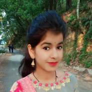 akanshab's profile photo