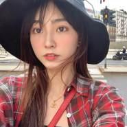 zhenzhang's profile photo