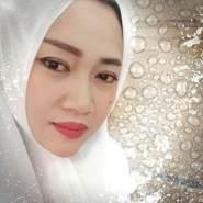 saniah3's profile photo