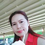 minyoxm's profile photo