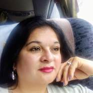 nadiap128's profile photo