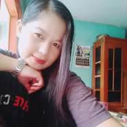 hxvxxvhv's profile photo