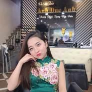 phan_ngc_anh233's profile photo