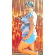 fabianag110's profile photo