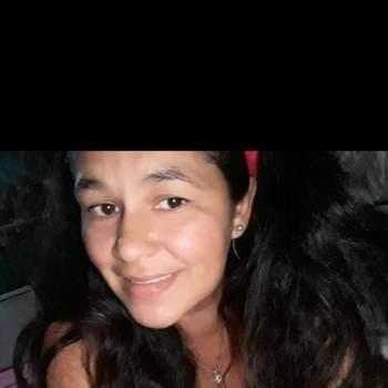 britezl1_Caaguazu_Single_Female