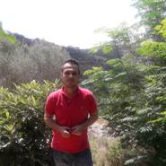 aboh6172's profile photo
