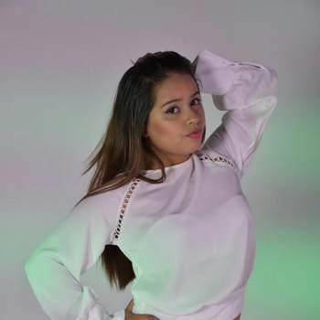 lisainic5_Antioquia_Single_Female