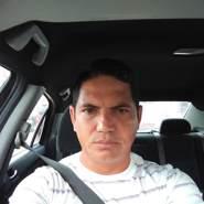 joseteruelteruel1985's profile photo