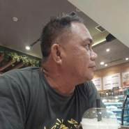 qmon024's profile photo