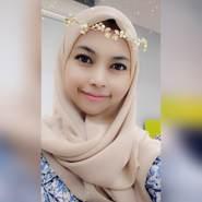 shinta_sadewa's profile photo