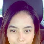 Mj222111's profile photo