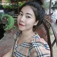pacharan15's profile photo