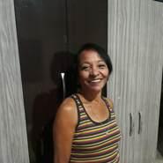 neusa903's profile photo