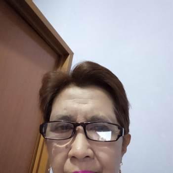 ellenm65_Jawa Barat_Libero/a_Donna