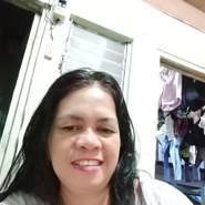 gracep54's profile photo