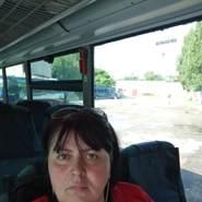 user_gnvfu3826's profile photo
