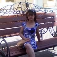 maximashka74's profile photo