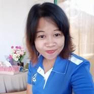 ranir028's profile photo
