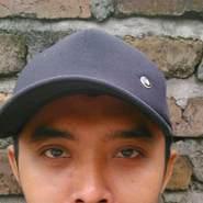 muhammadmisnan_mm's profile photo