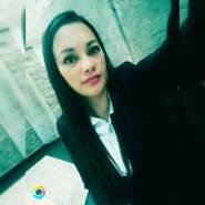 jurany194268's profile photo