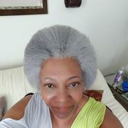 anitah86's profile photo