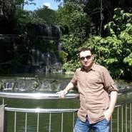 alaab495's profile photo