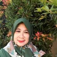 mulyatiy7's profile photo