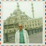 user_tsu40's profile photo