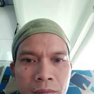 Aryo89's profile photo