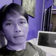 rikyr712's profile photo