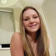 prettys64's profile photo