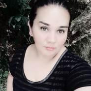 karmeng14's profile photo