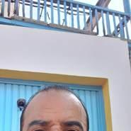 ramzig47's profile photo