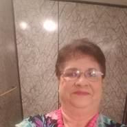 smi2751's profile photo