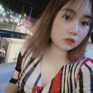 NguyenLemy's profile photo