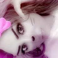 shhooosh's profile photo