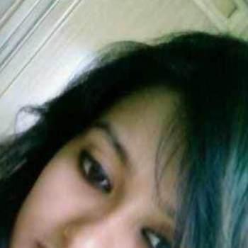fefdsicl_Rajshahi_Single_Female