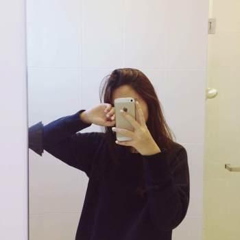 raneg9317_Rabat-Sale-Kenitra_Single_Female