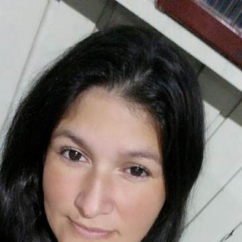 daisantoslivecom_Rio Grande Do Sul_Single_Female