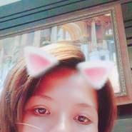 ningw603's profile photo