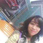 nurul_nj's profile photo