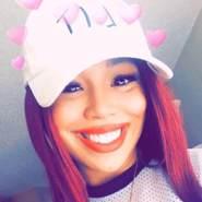 judith12287's profile photo