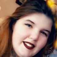 elisarighele0's profile photo