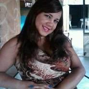 fannye17's profile photo