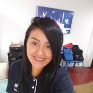 rcastroshapiana's profile photo