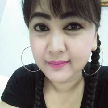 ployploypimpa66_Al 'Asimah_Single_Female