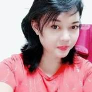 mini723's profile photo